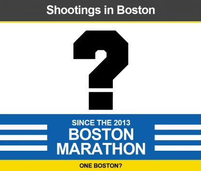 Globe covers response to violence; shootings since Boston Marathon graphic