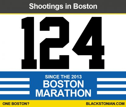 NY Times Covers Violence in Boston, Count of Shootings Since Boston Marathon